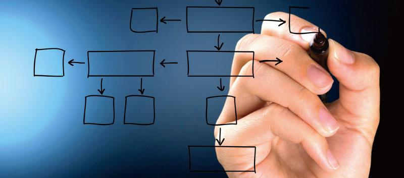 社内システム構築の16のチェックポイント
